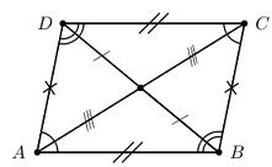 how to draw a parallelogram shape